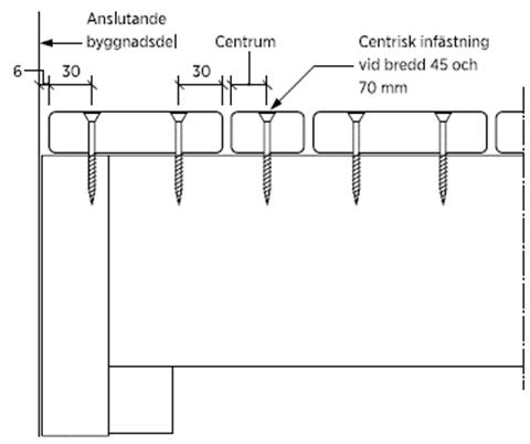 Figur AMA MCB.1/2. Erforderligt kantavstånd för fästdon samt minsta bredd på rörelsefog mot grund, vägg eller pelare.